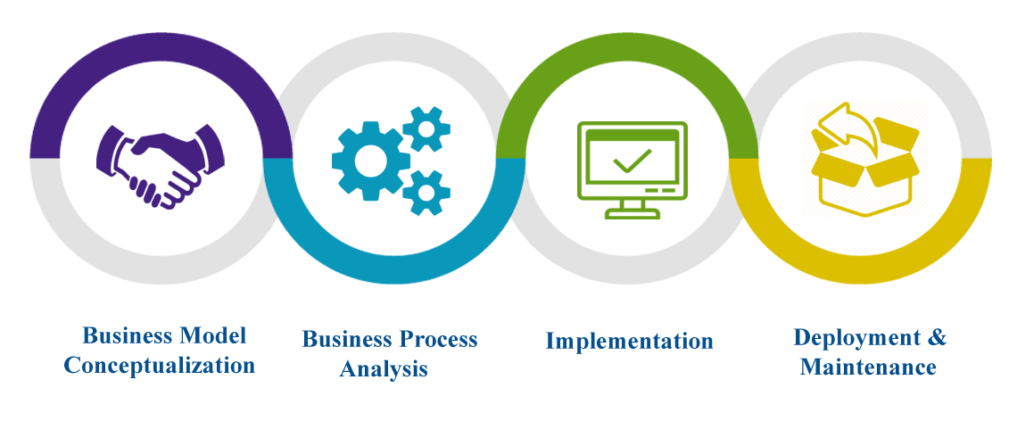 ariztid web process